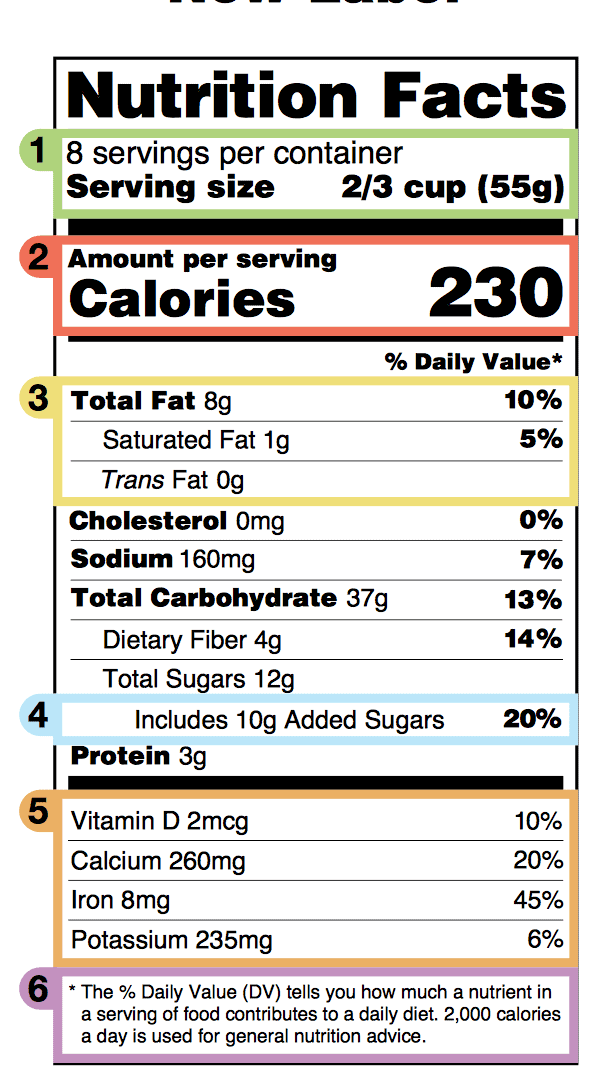 2016 food label example